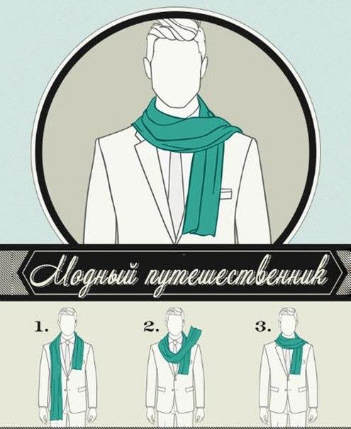 6-Ways-to-Tie-a-Man-Scarf