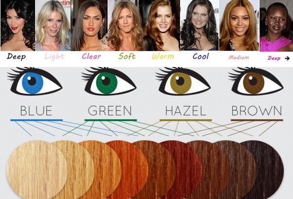 Immagini di colore dei capelli
