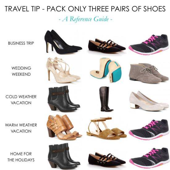 Travel-Tips-for-Packing-Shoes