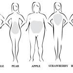 Vestiti adatti al tuo fisico